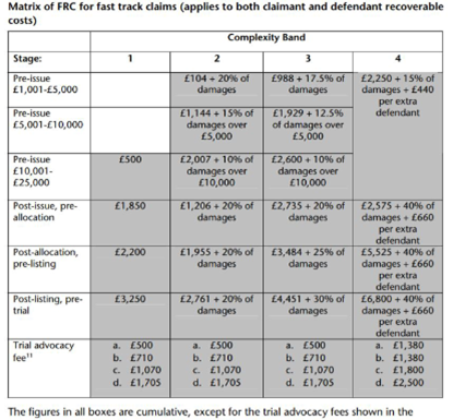 costs-in-disrepair-claims